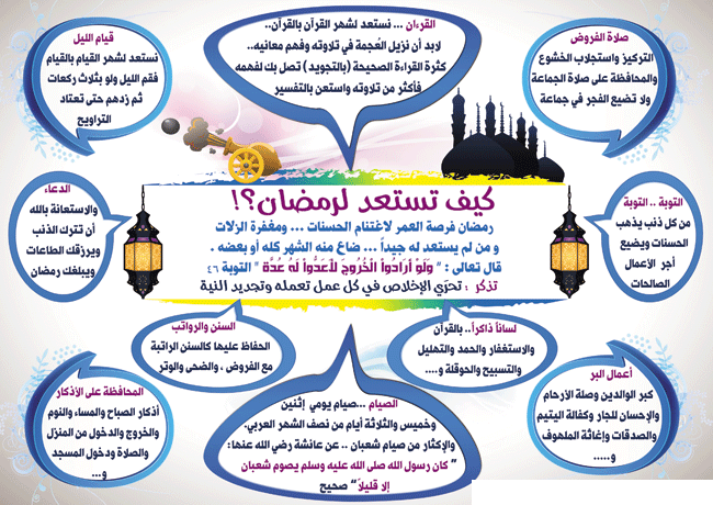 كيف نستقبل شهر رمضان: 1- مميزات رمضان